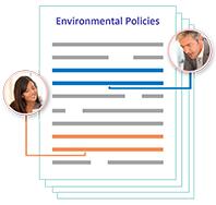 environmental policies and procedures optimised