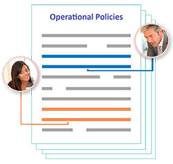policies-and-procedures templates