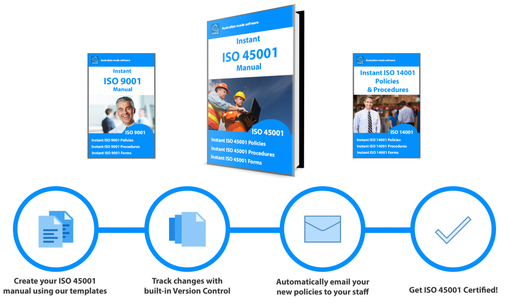 Software For Health & Safety Policies | ISO 45001 Software | MAUS