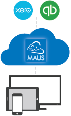 MAUS Cloud Links